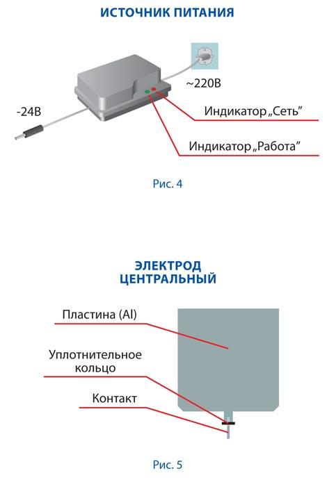 БСЛ-МЕД-1. Блок управления и анод. Вода для здоровья. Электрохимическая очистка воды