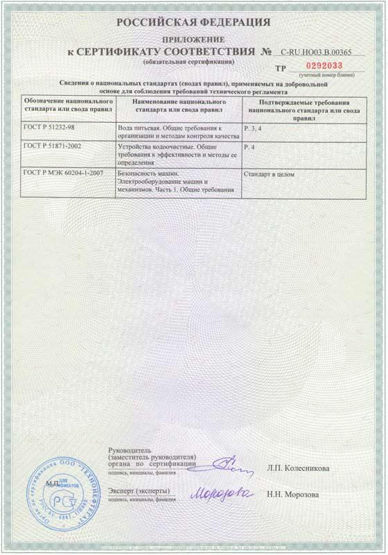 Приложение к сертификату БСЛ-МЕД-1