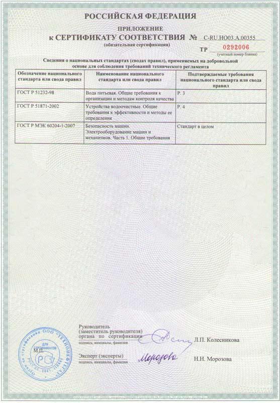 Приложение к сертификату ПВВК-1