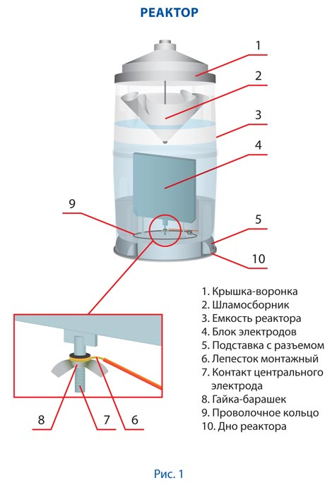 схема реактора бсл-мед-1